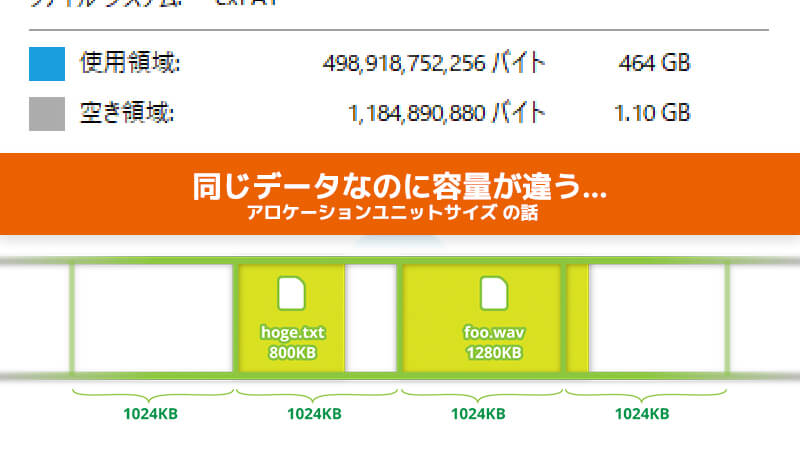 SSD移行したらデータサイズが倍以上になったときの対処法